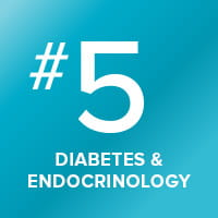 Our diabetes and endocrinology program is ranked number six in the nation.