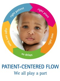 Patient-centered flow.